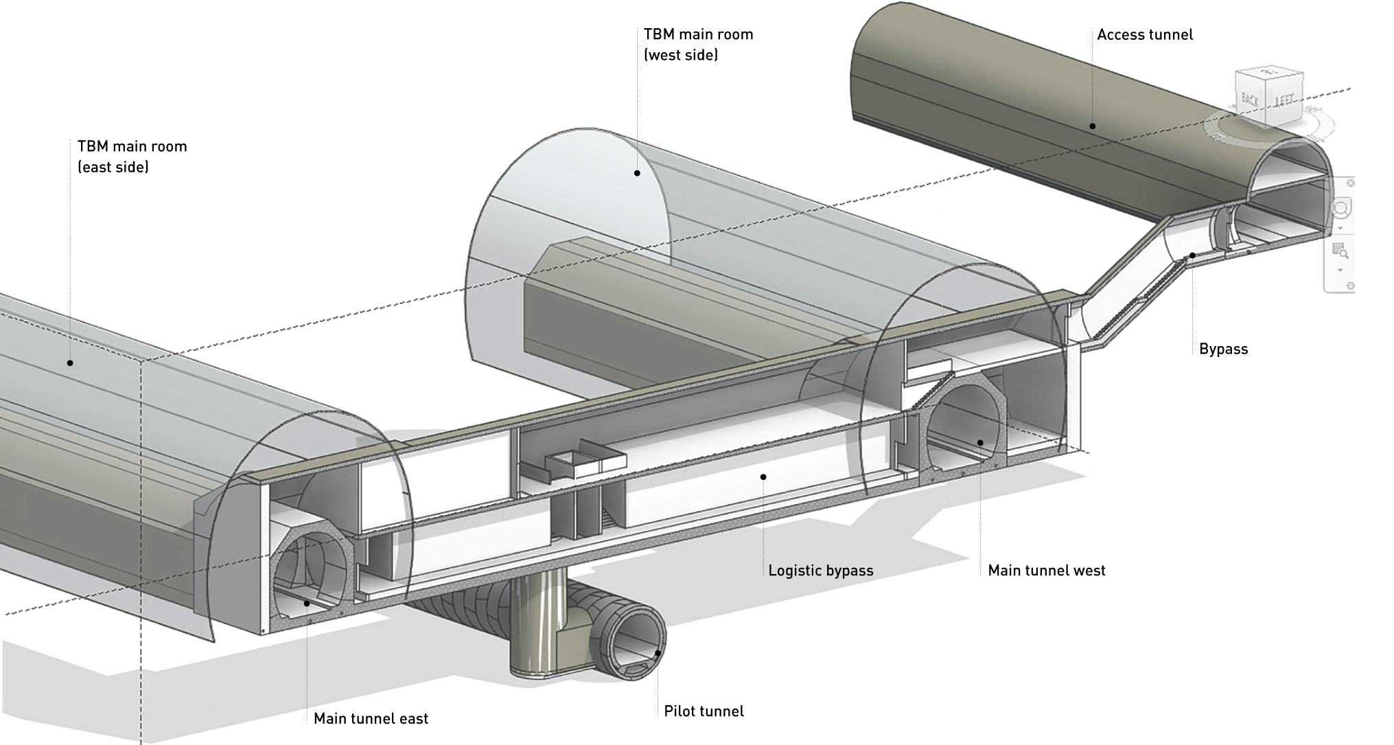 example of bim rendering for brenner base tunnel project