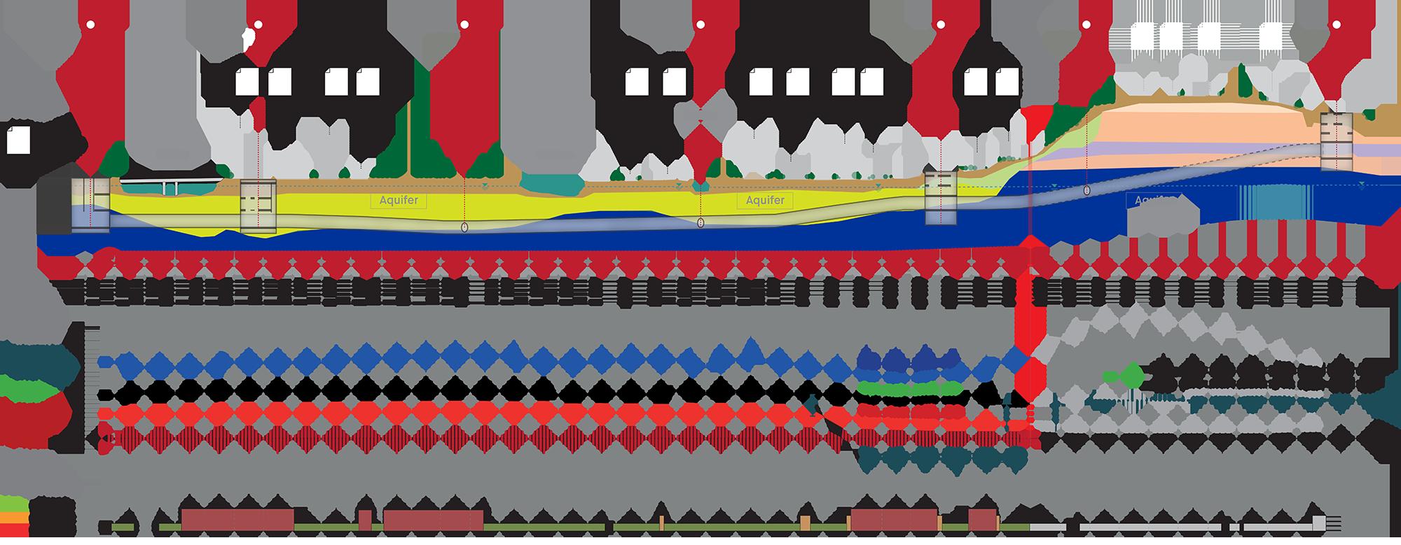 urban tunnel tool representation