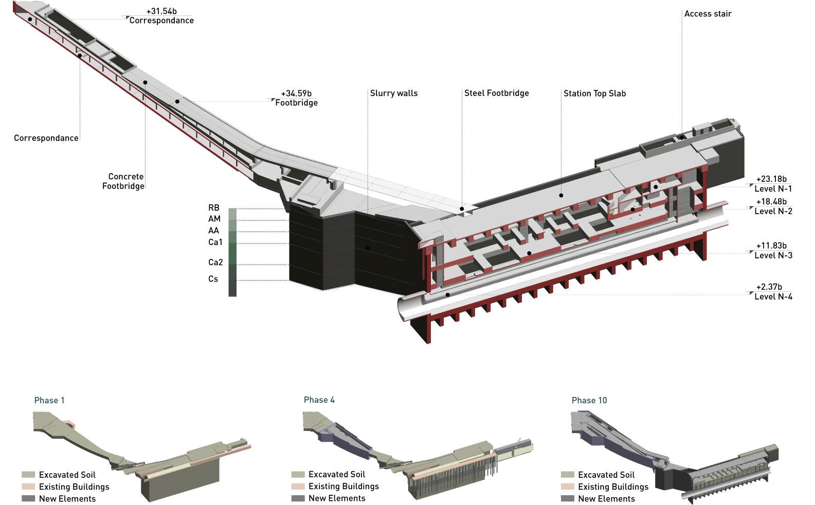 example of bim rendering for muskrat falls project