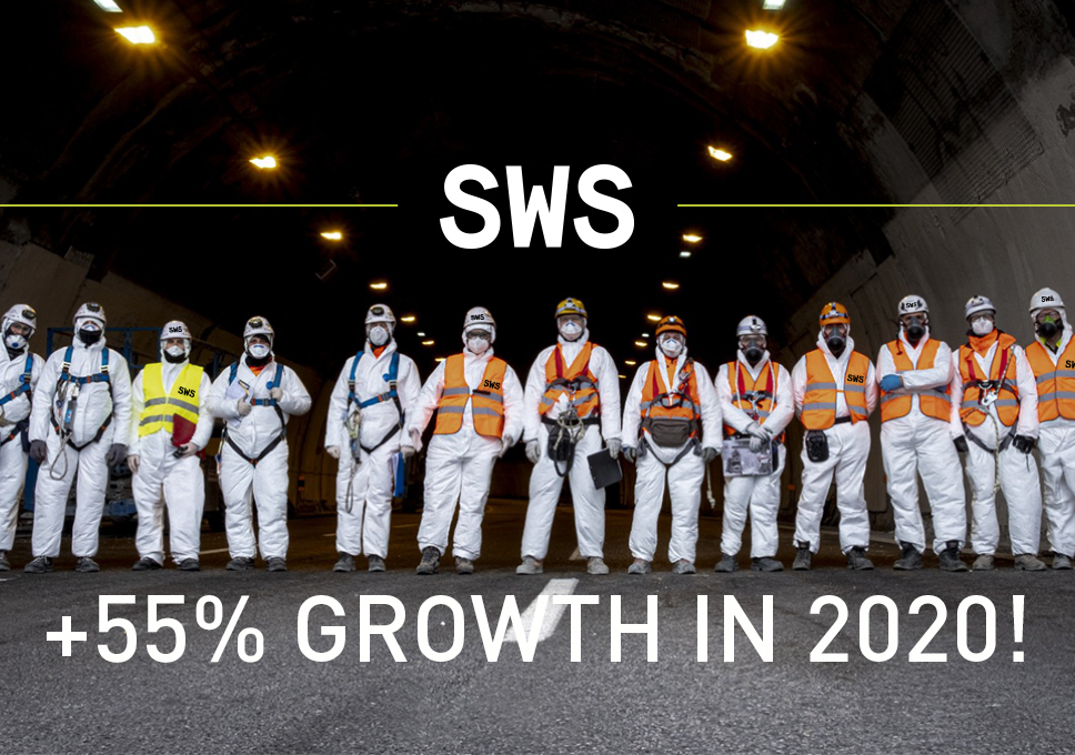 SWS's growth in 2020